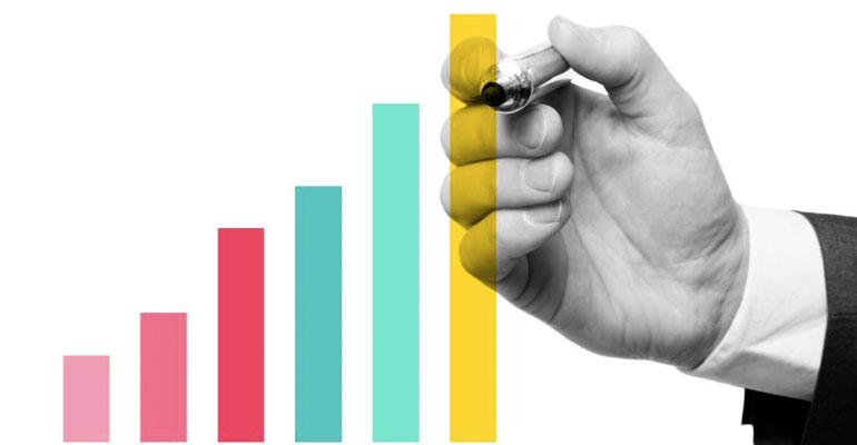 Blogging Analytics Part 2