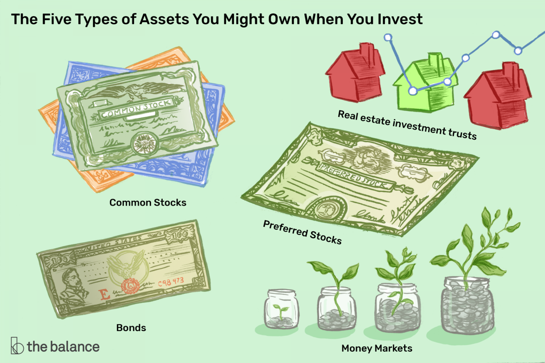 Money Mondays Part 3 – Investing…Start Off Small