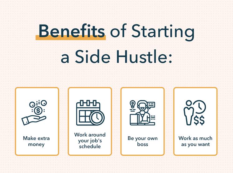 Money Mondays Part 5 – Get/Start a Side Hustle and Reinvest Your Side Hustle $$
