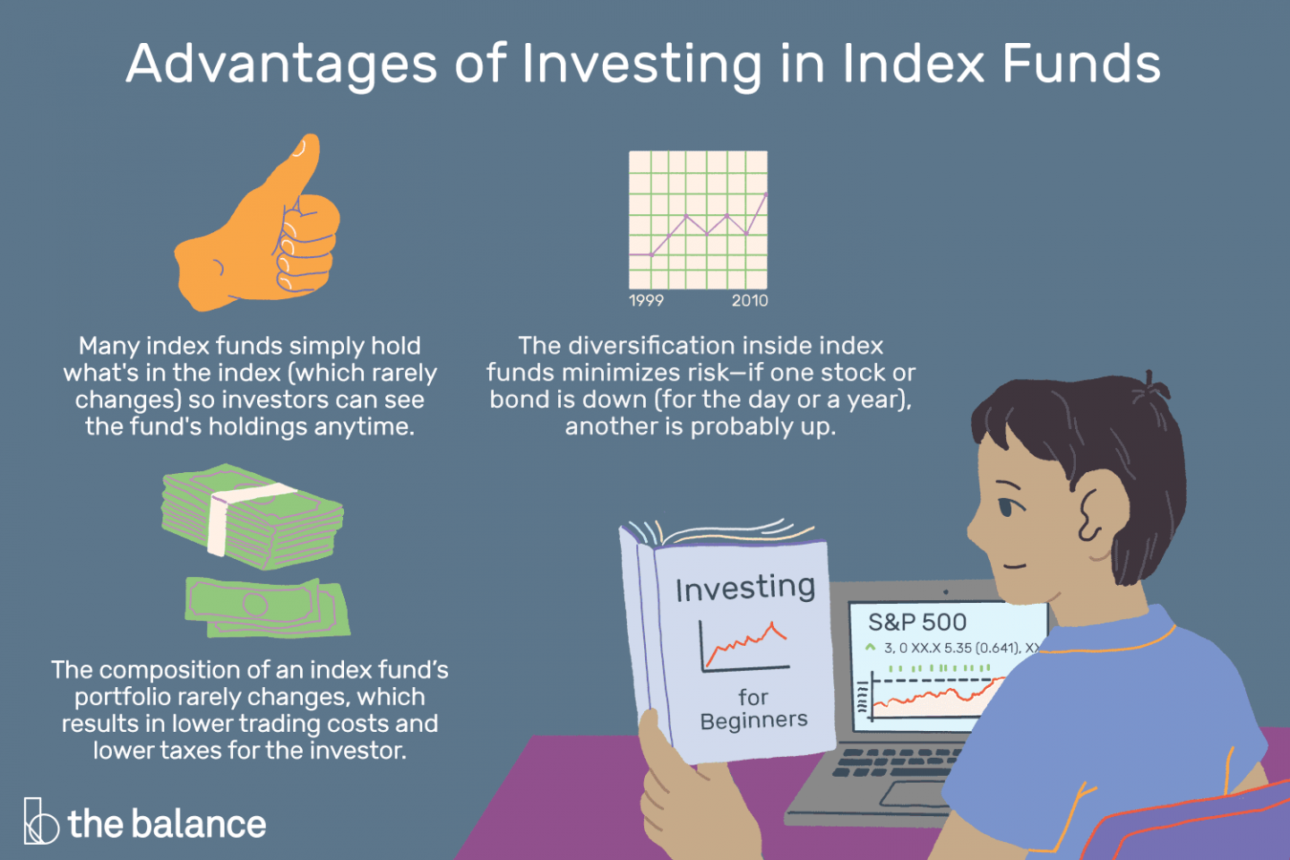 https://www.thebalance.com/investing-in-index-funds-for-beginners-356318